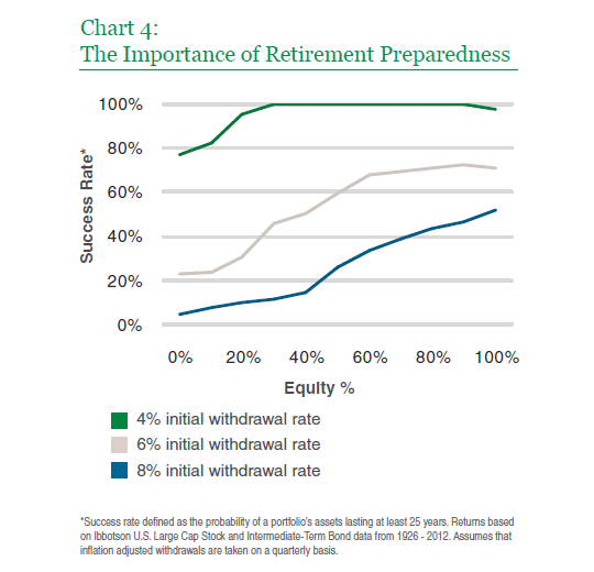 """phased retirement essay Essays brief but spectacular world  7 ideas to help you build a great retirement economy may 1, 2015 11:40 am edt  gradual retirement (also called """"phased retirement"""") has a lot of."""