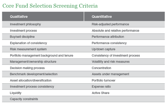 core-fund-selection-screening-criteria