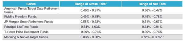 footnote-series-fees
